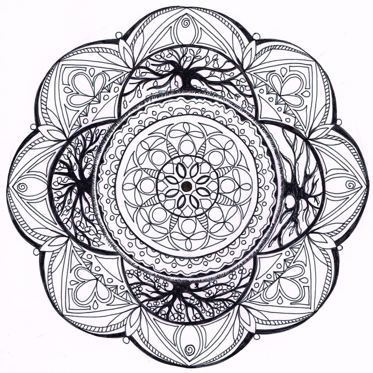 significato dei mandala